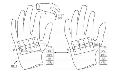 Samsung files patent for smart glove