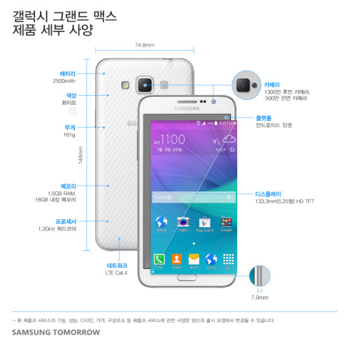 The Samsung Galaxy Grand Max