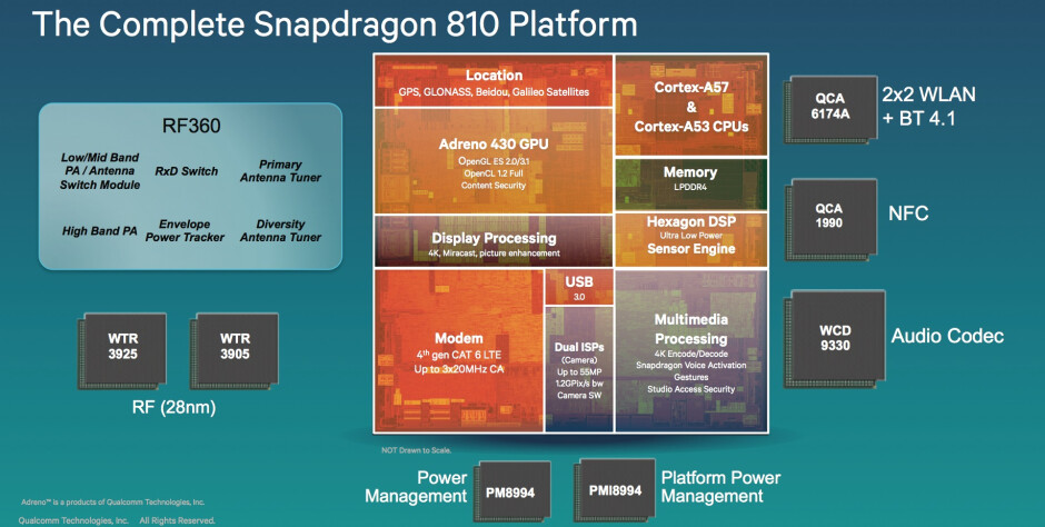 Snapdragon 810 delay rumors emerge again as the chip's heading towards the Samsung Galaxy S6 and LG G4