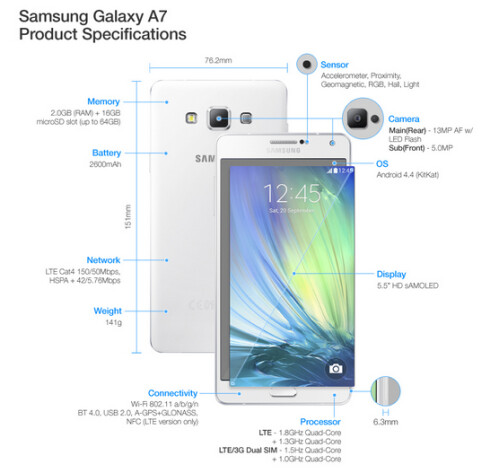 Samsung Galaxy A7 is official