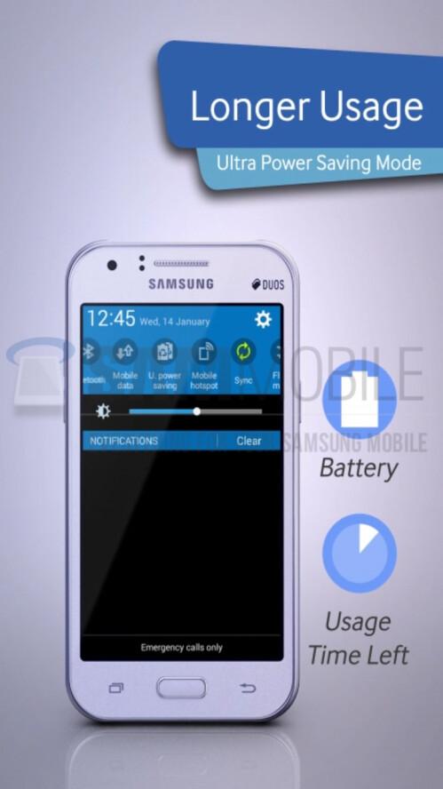 The unannounced Samsung Galaxy J1