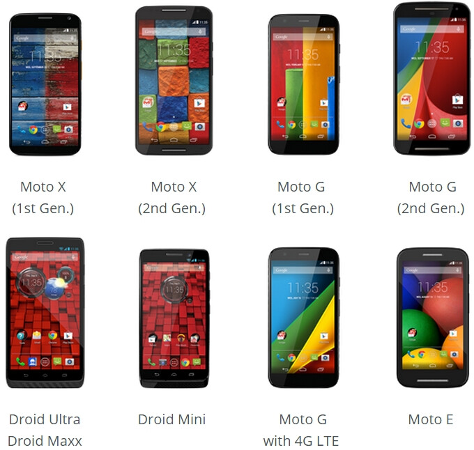 More Motorola smartphones (from 2014 and 2013) will be updated to Android 5.0 Lollipop really soon