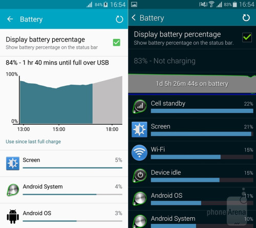 Battery consumption