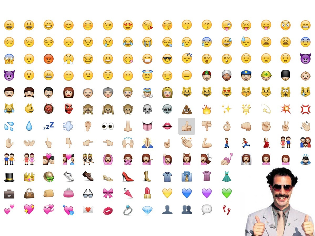 how to use iphone emojis on galaxy s5