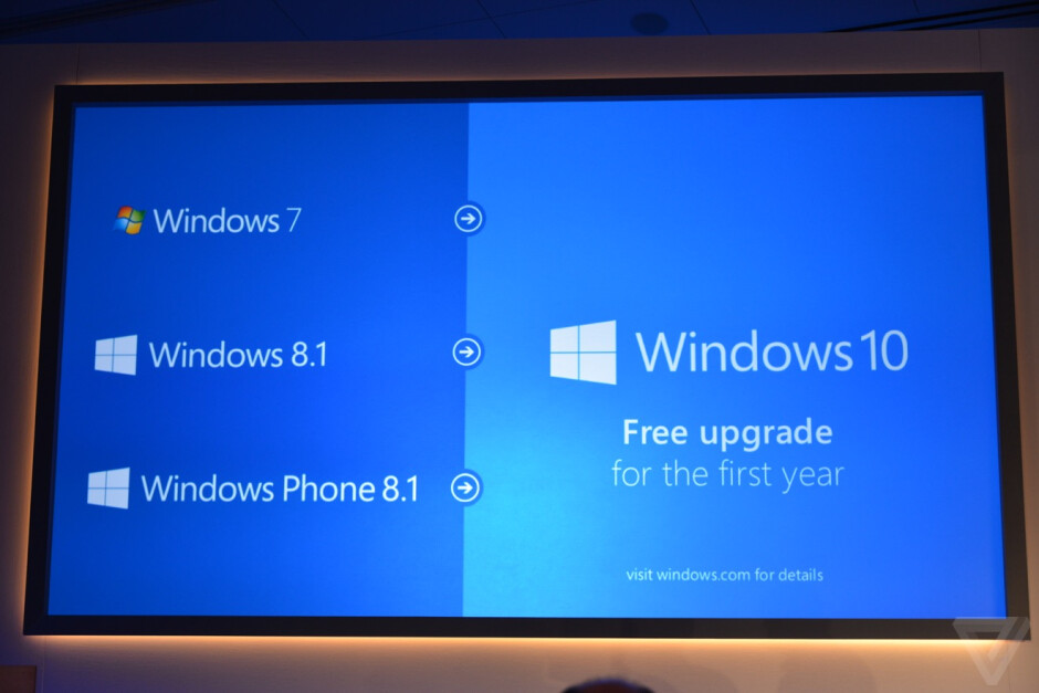 Windows will be a free upgrade for Windows 7, Windows 8, and Windows Phone 8.1 devices