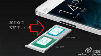 Dual SIM slot on Xiaomi Mi Note accepts both micro and nano SIM cards