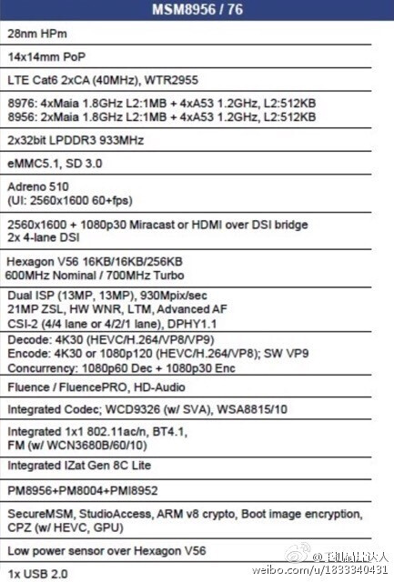 Octa-core Snapdragon 620 chipset leaks flaunting the new Cortex-A72 architecture