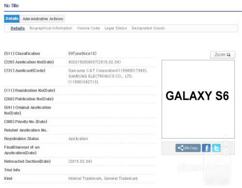 Galaxy S6 and Galaxy S6 Edge names trademarked
