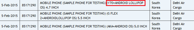 The LG Y70 is imported to India for testing - LG F70 sequel spotted in India?
