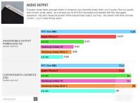 Audi-benchmarks-01