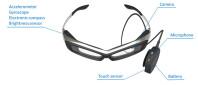 Sony-SmartEyeglass-01