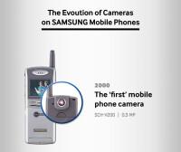 Samsung-Camera-evolution-01