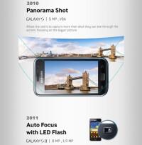 Samsung-Camera-evolution-04