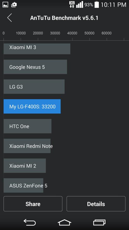 LG G3 - 1440p