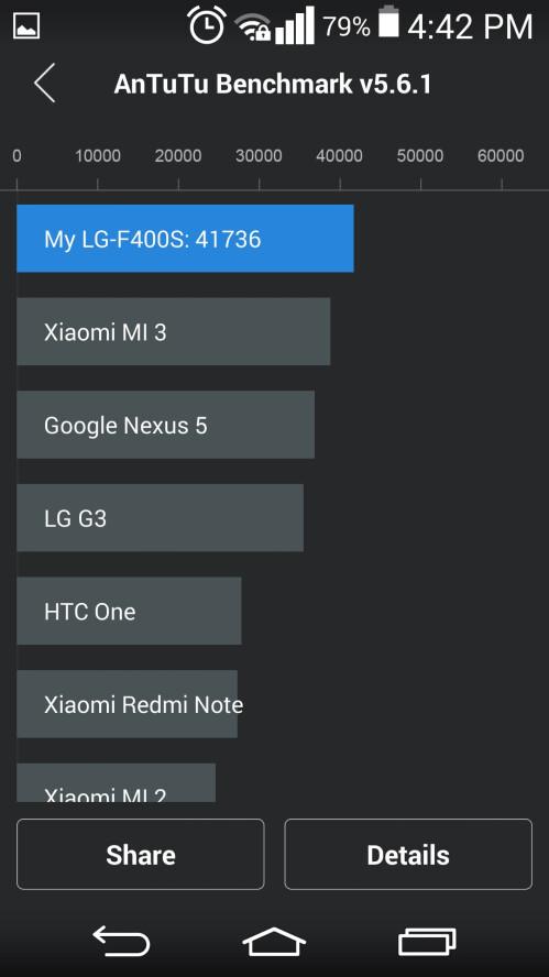 LG G3 - 1080p