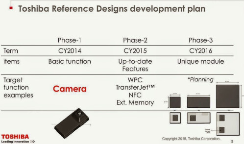 Toshiba shows its camera modules for Project Ara