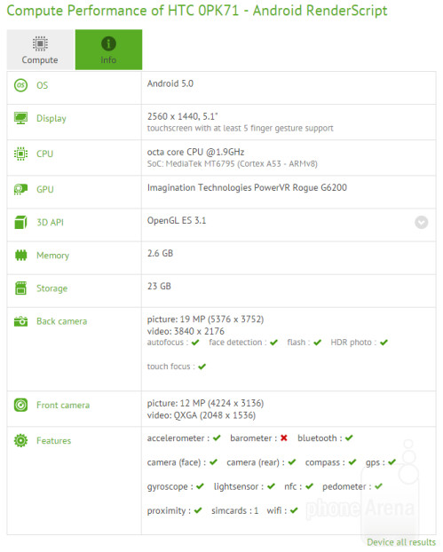 Suspected HTC One M9 specs