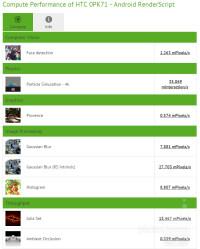 HTC-One-M9-Plus-benchmarks-02