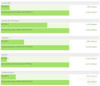 HTC-One-M9-Plus-benchmarks-04