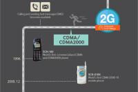 Samsung-wireless-evolution-infographic-02