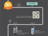 Samsung-wireless-evolution-infographic-03