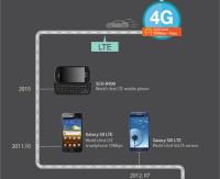 Samsung-wireless-evolution-infographic-05