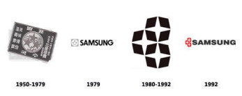 The evolution of the Samsung logo