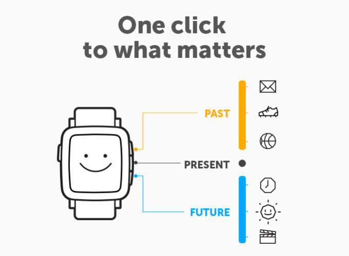 New Pebble Time smartwatch unveiled on Kickstarter, storms past $500,000 goal in minutes
