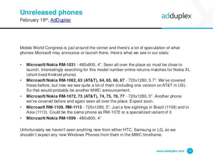 Microsoft might unveil several new Lumia phones at MWC 2015, display sizes and model numbers pop up