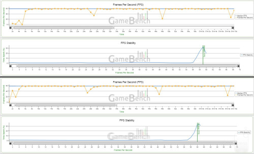 Note 4 (top) vs Nexus 6 (bottom); Script #2 (Homescreen navigation, HOT)