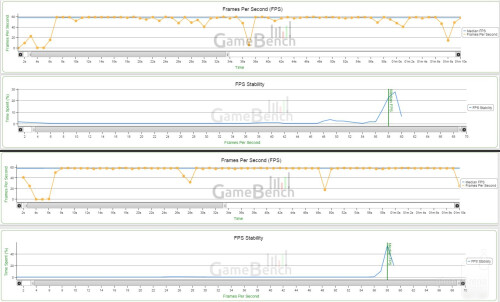 Note 4 (top) vs Nexus 6 (bottom); Script #3 (App drawer, HOT)