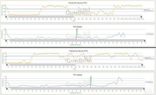 Note 4 (top) vs Nexus 6 (bottom); Script #4 (Browser navigation, no cache)