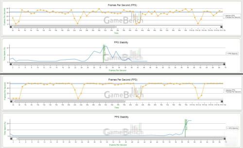 Note 4 (top) vs Nexus 6 (bottom); Script #5 (Calculator, endless input)