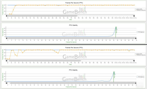 Note 4 (top) vs Nexus 6 (bottom); Script #6 (Contacts navigation)