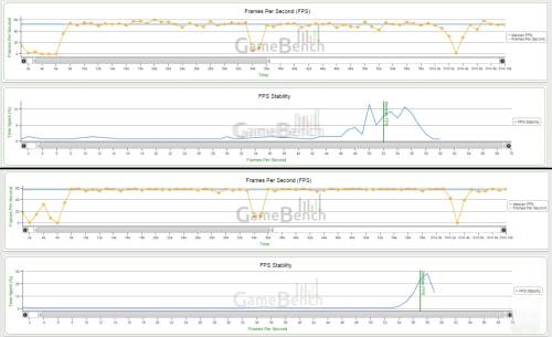 Note 4 (top) vs Nexus 6 (bottom); Script #7 (Phone, endless input)