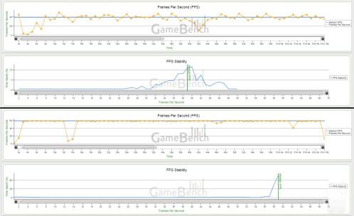 Note 4 (top) vs Nexus 6 (bottom); Script #8 (Gallery navigation)
