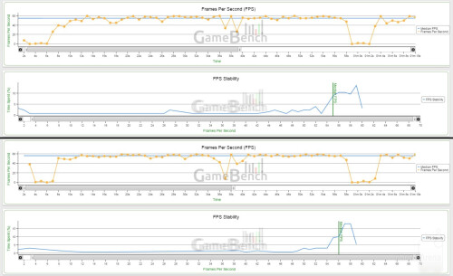 Note 4 (top) vs Nexus 6 (bottom); Script #9 (Play Store navigation)