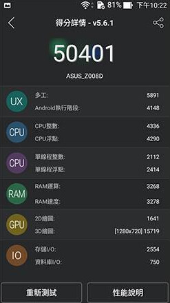 Asus ZenFone 2 breaks the 50K mark on AnTuTu