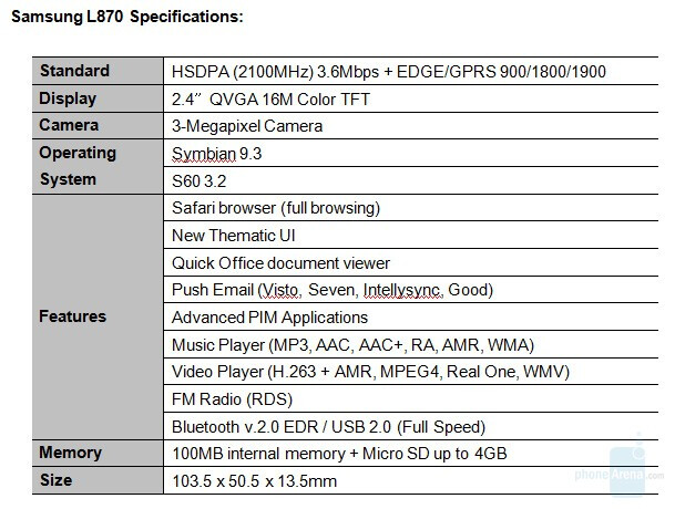 Samsung's specs mentioning Safari - *Update* Samsung L870 is Symbian S60 slider with Safari browser, NOT!