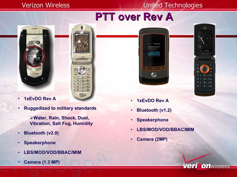 Leaked VZW deck reveals Samsung i770, Treo 800w and more