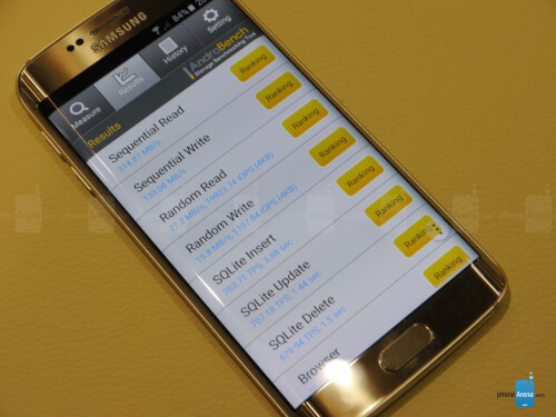 First Galaxy S6 edge benchmarks