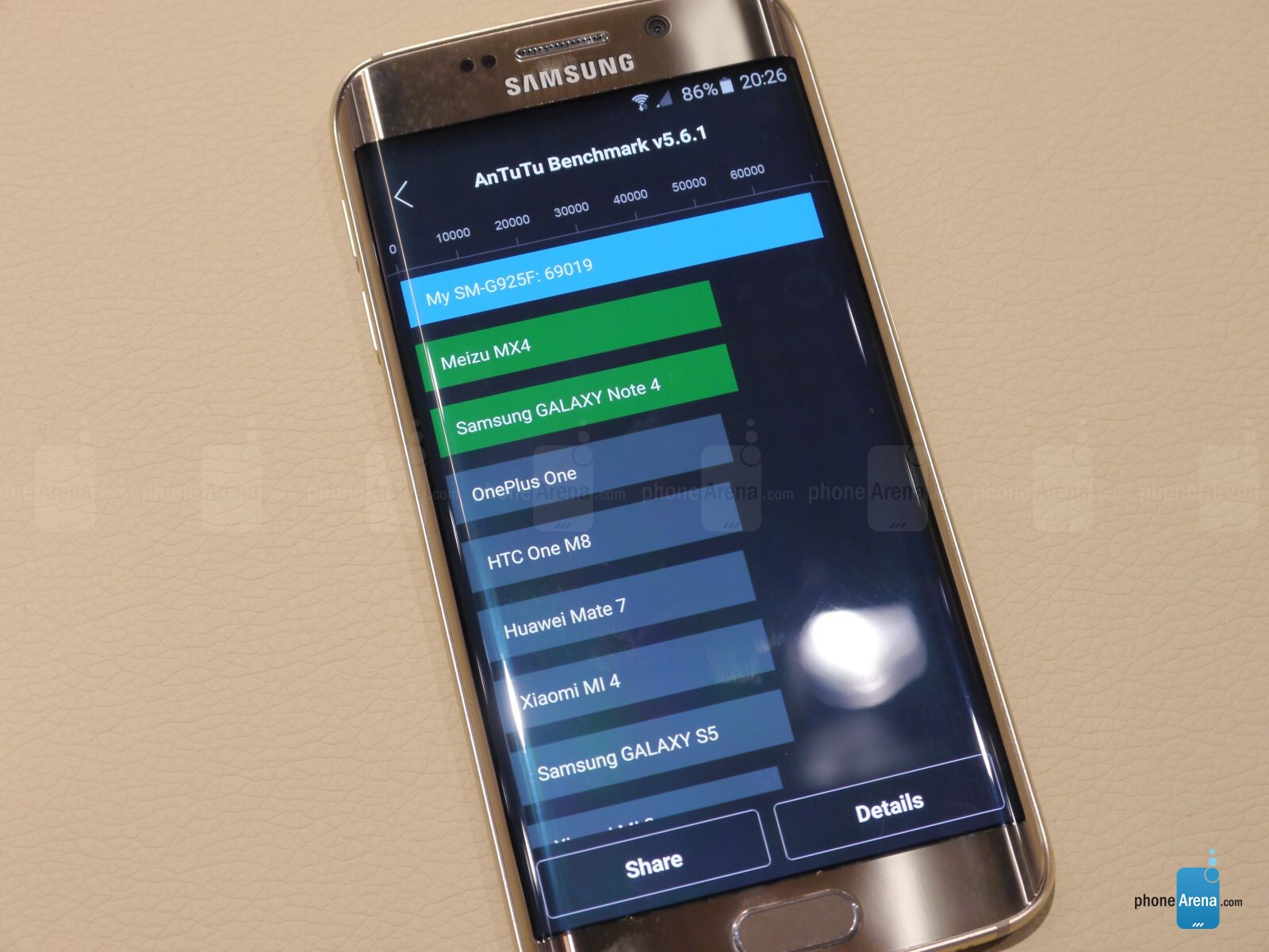 People are selling samsung galaxy s6 clones - Samsung Galaxy S6 Edge Preliminary Benchmark Results