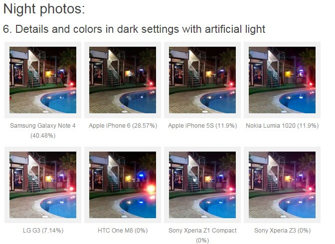 Blind phone cameras blind comparison - image from And the best ...