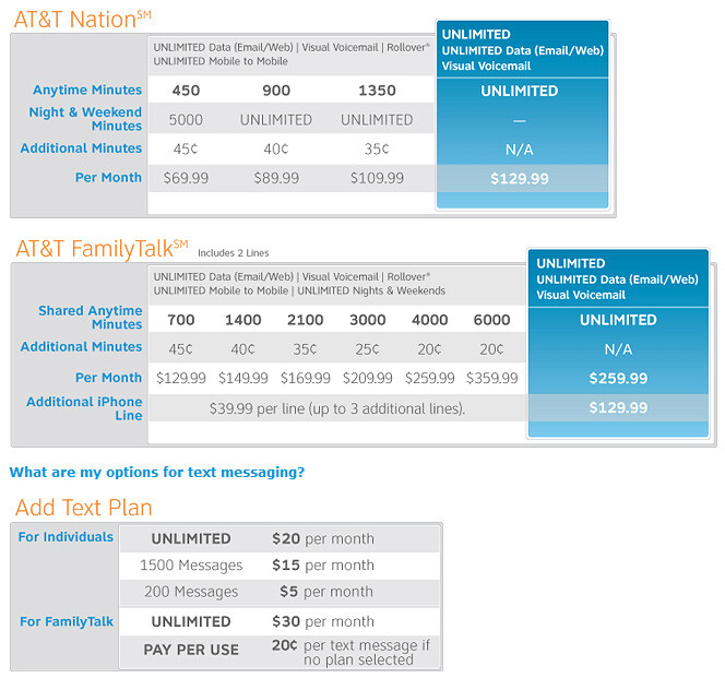 AT&T spills details on iPhone 3G pricing