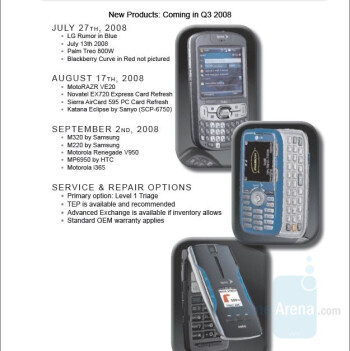 Sprint roadmap reveals new phones for Q3