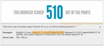 LG-H818, believed to be an LG G4 variant, is spotted running Android 5.1