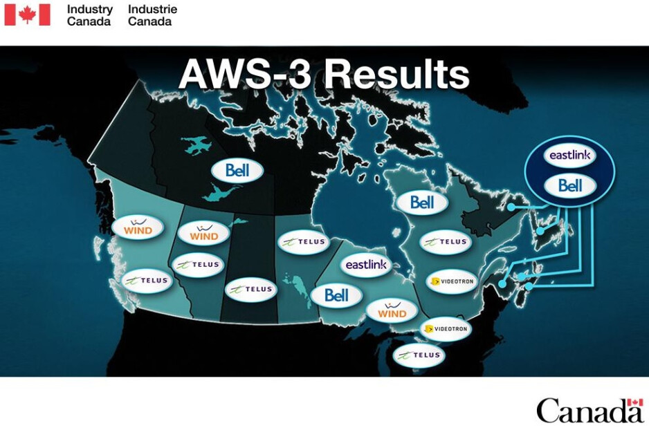 They're auctioning spectrum in Canada – Telus and Bell the big spenders, Wind the big winner