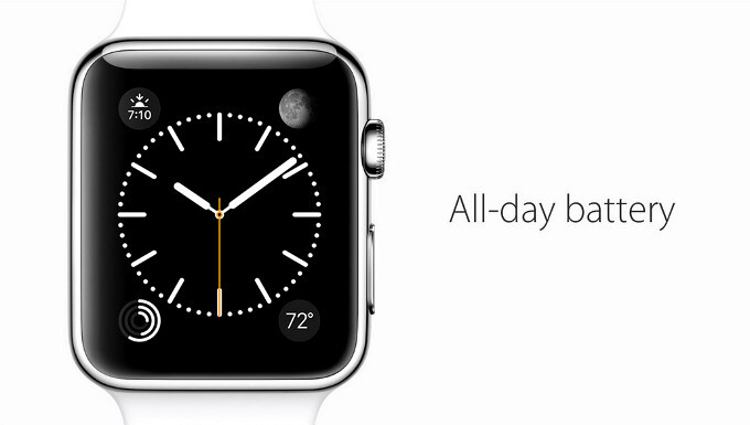 Apple Watch to have an 'all-day' battery life, check out the official breakdown and charging times