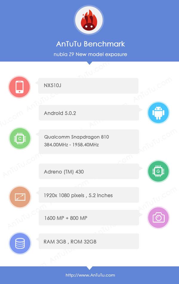 "ZTE Nubia Z9 benchmark pass leaks specs: 5.2"" display, octa-core Snapdragon 810, 16MP camera"