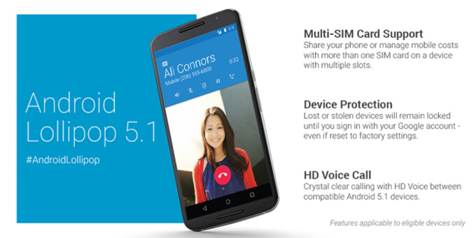 Android 5.1 Lollipop brings non-trivial performance and efficiency improvements to the Nexus 6